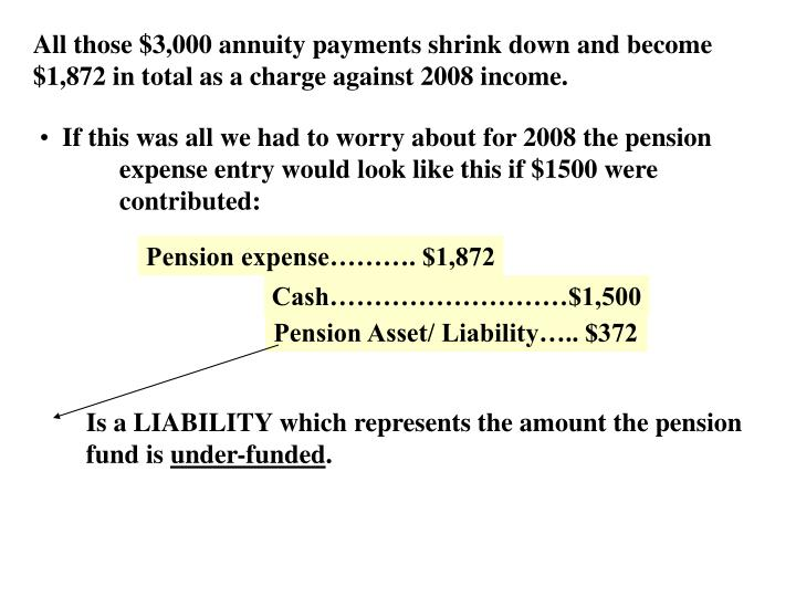 All those $3,000 annuity payments shrink down and become