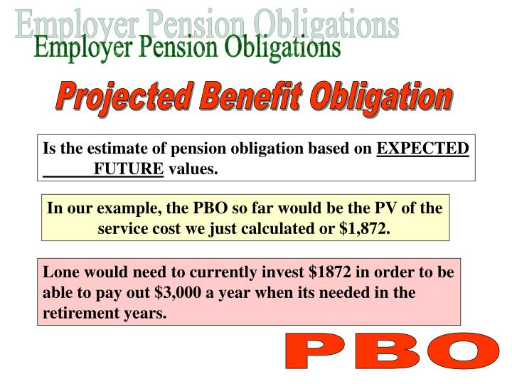 Employer Pension Obligations