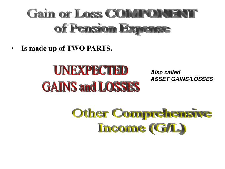 Gain or Loss COMPONENT
