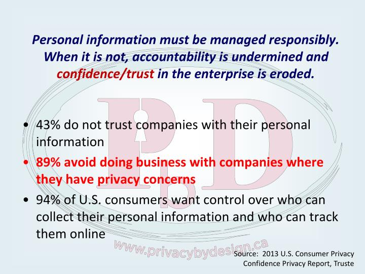 Personal information must be managed responsibly. When it is not, accountability is undermined and