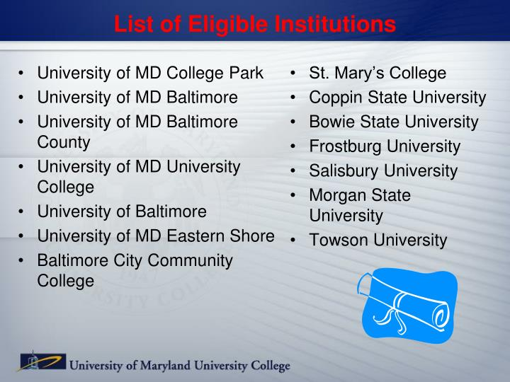 List of Eligible Institutions
