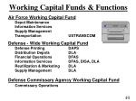 working capital funds functions1