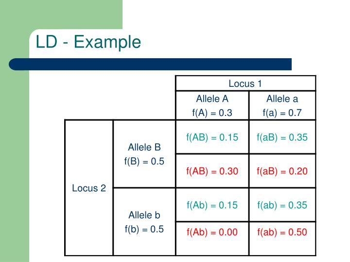 LD - Example