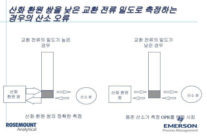 산화 환원 쌍을 낮은 교환 전류 밀도로 측정하는 경우의 산소 오류