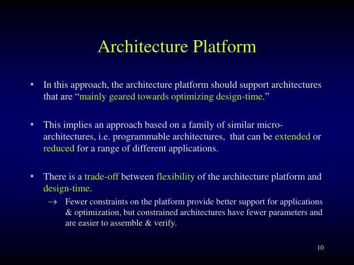 Architecture Platform