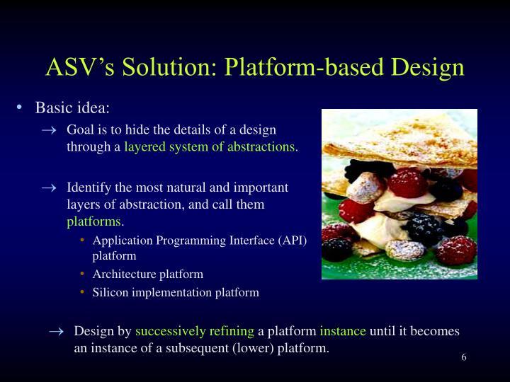 ASV's Solution: Platform-based Design