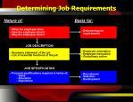 determining job requirements