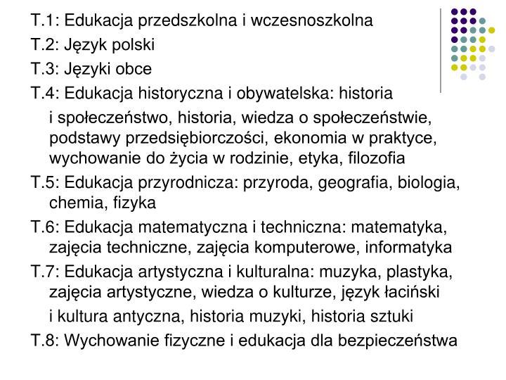 T.1: Edukacja przedszkolna i wczesnoszkolna