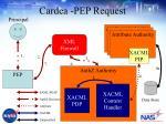 cardea pep request