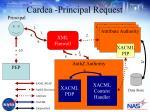 cardea principal request