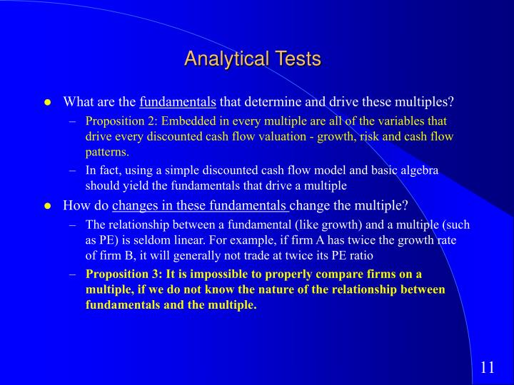 Analytical Tests