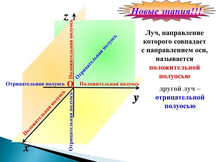 Новые знания!!!