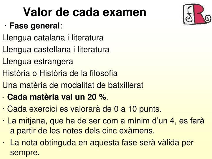 Valor de cada examen