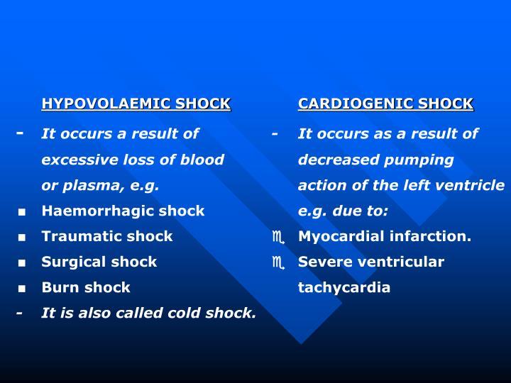 HYPOVOLAEMIC SHOCK