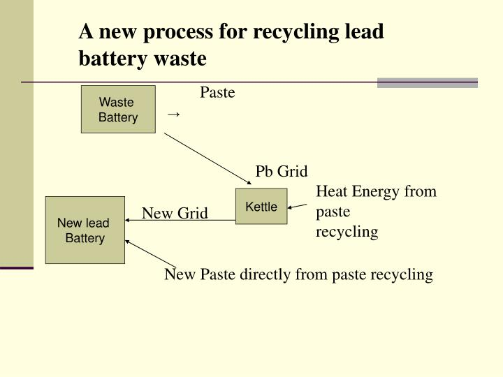 A new process for recycling lead battery waste