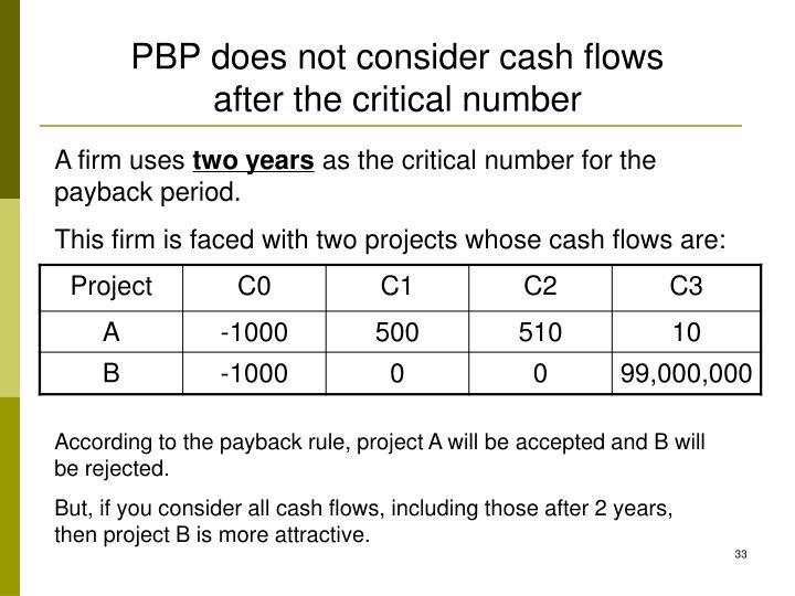 PBP does not consider cash flows