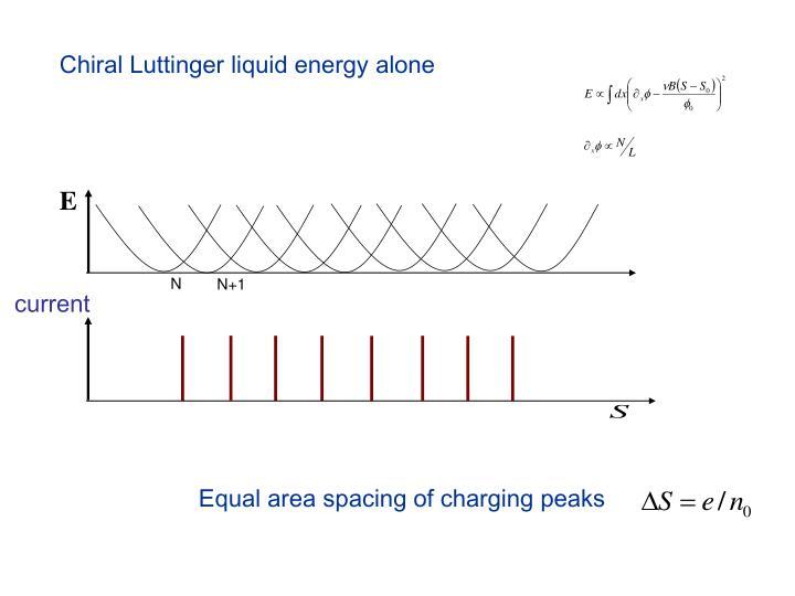Chiral Luttinger liquid energy alone