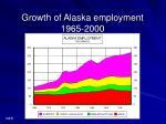 growth of alaska employment 1965 2000
