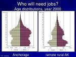 who will need jobs age distributions year 2000