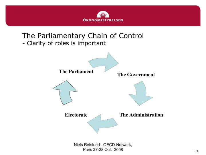 The parliamentary chain of control clarity of roles is important