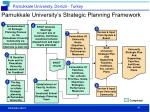 pamukkale university s strategic planning framework
