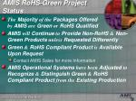 amis rohs green project status