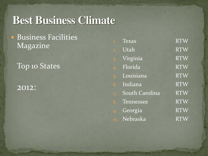 Best Business Climate