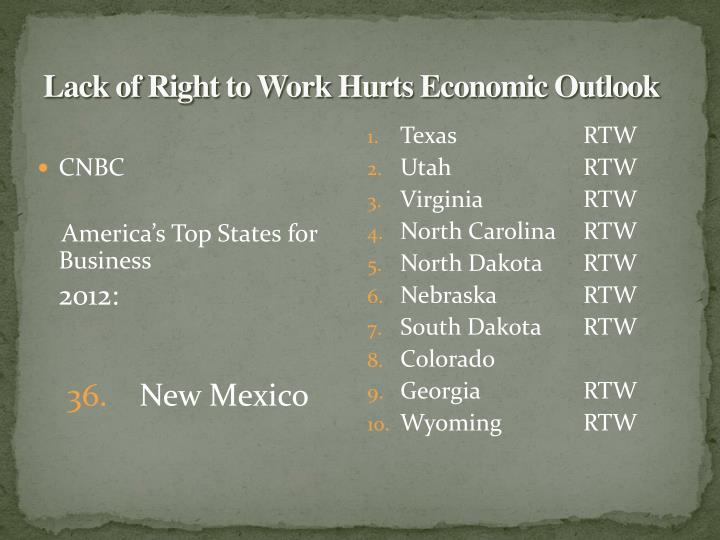 Lack of Right to Work Hurts Economic Outlook