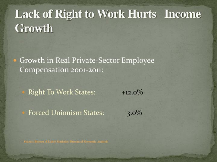 Lack of Right to Work Hurts   Income Growth