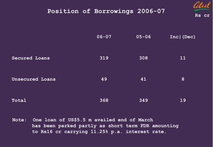 Position of Borrowings 2006-07