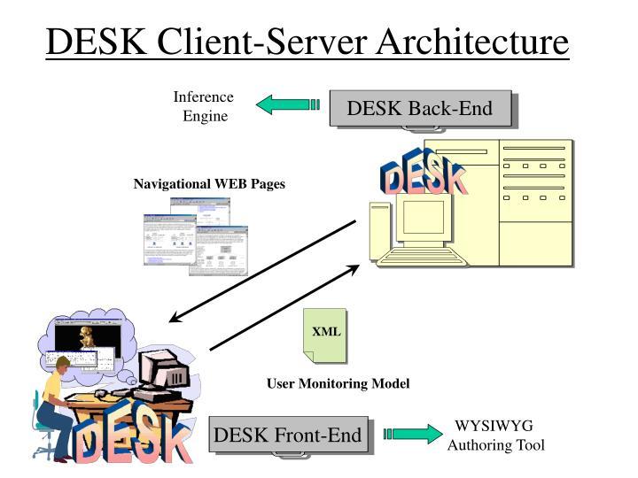 Desk client server architecture