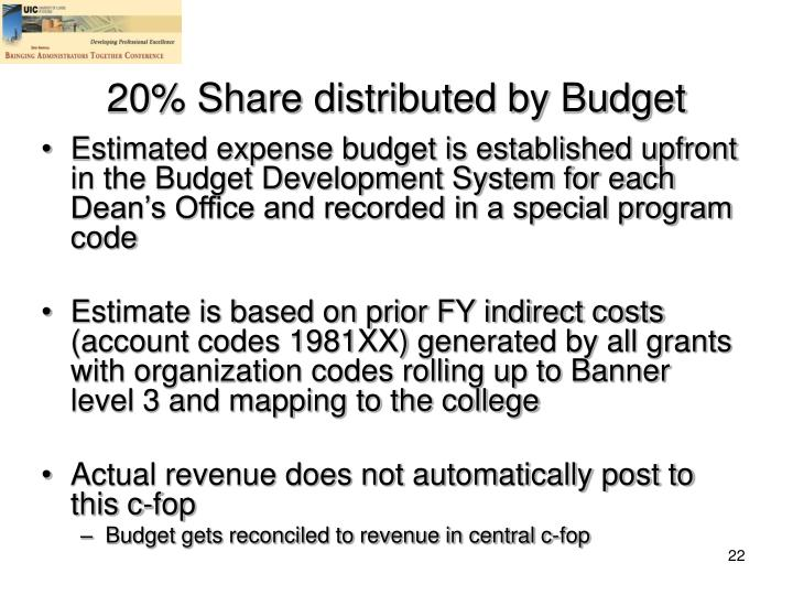 20% Share distributed by Budget