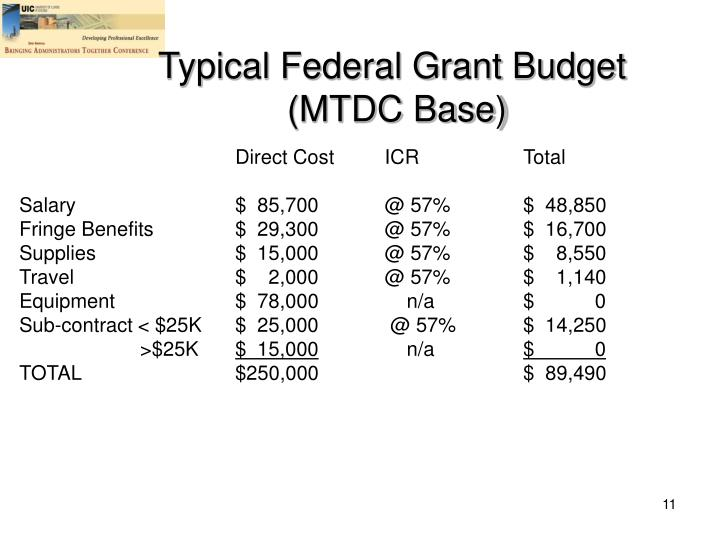 Typical Federal Grant Budget
