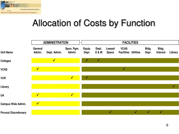 Allocation of Costs by Function
