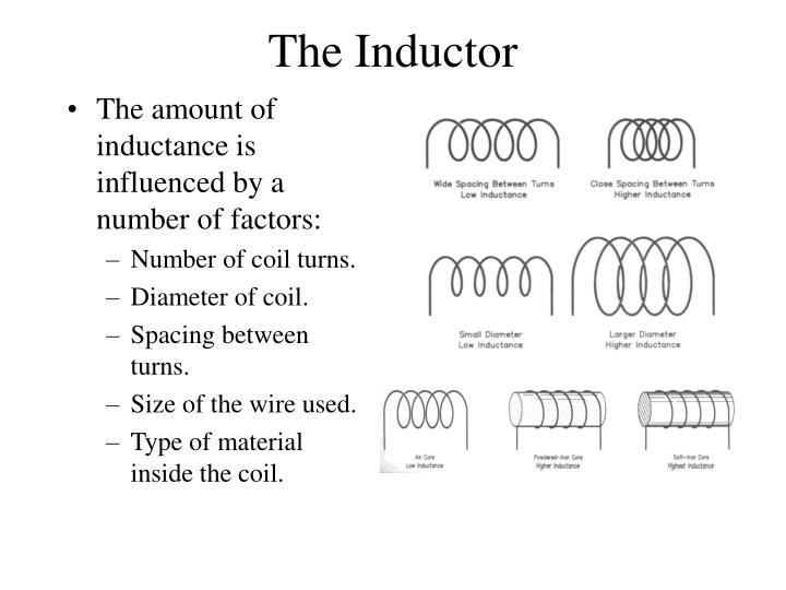 The Inductor
