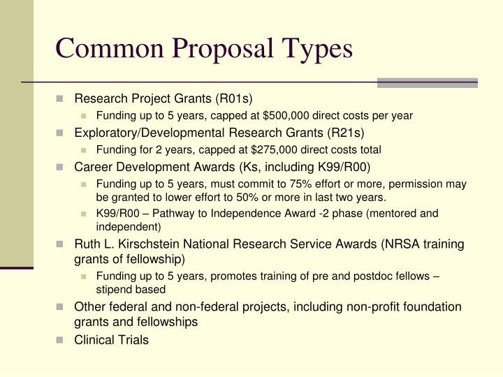 Common Proposal Types