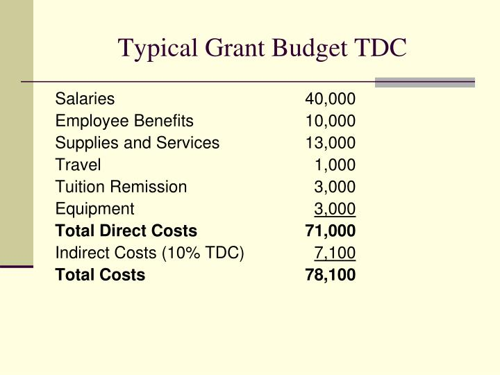 Typical Grant Budget TDC