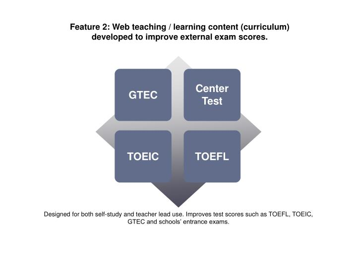 Feature 2 web teaching learning content curriculum developed to improve external exam scores
