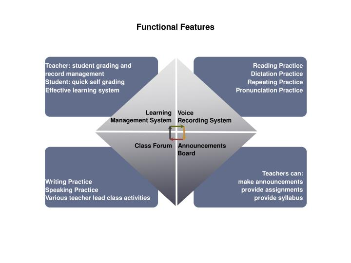 Functional Features