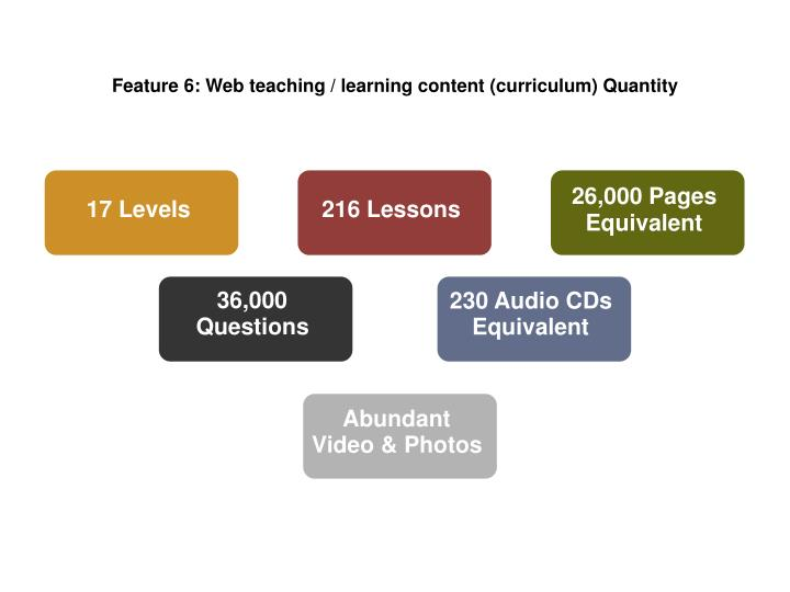 Feature 6: Web teaching / learning content (curriculum) Quantity