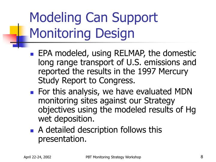 Modeling Can Support Monitoring Design