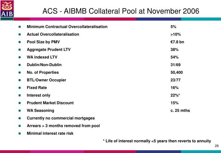 ACS - AIBMB Collateral Pool at November 2006