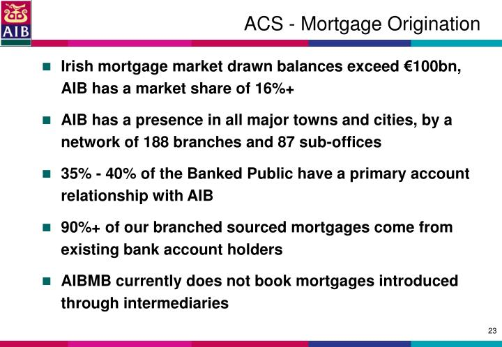 ACS - Mortgage Origination