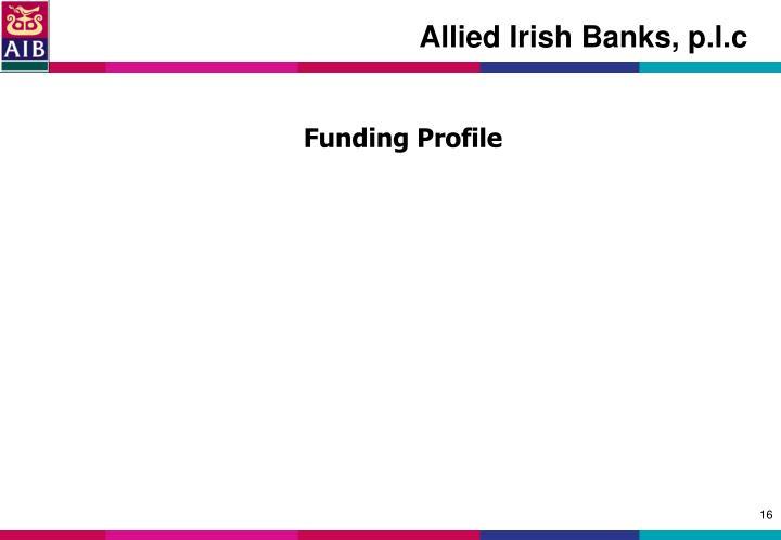 Allied Irish Banks, p.l.c