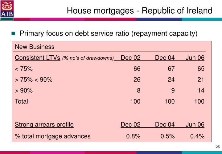 House mortgages - Republic of Ireland