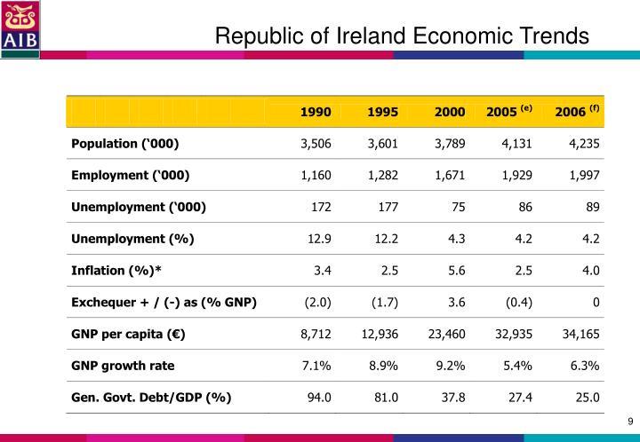 Republic of Ireland Economic Trends