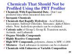 chemicals that should not be profiled using the pbt profiler