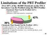 limitations of the pbt profiler