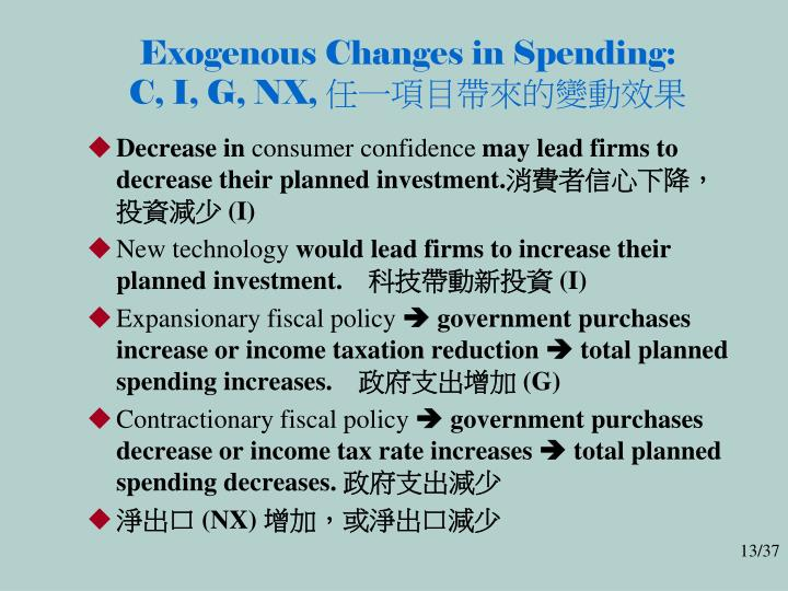 Exogenous Changes in Spending: