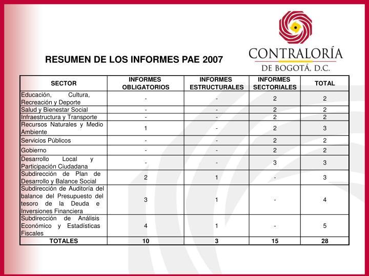 RESUMEN DE LOS INFORMES PAE 2007
